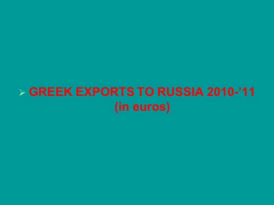 GREEK EXPORTS TO RUSSIA 2010-11 (in euros)