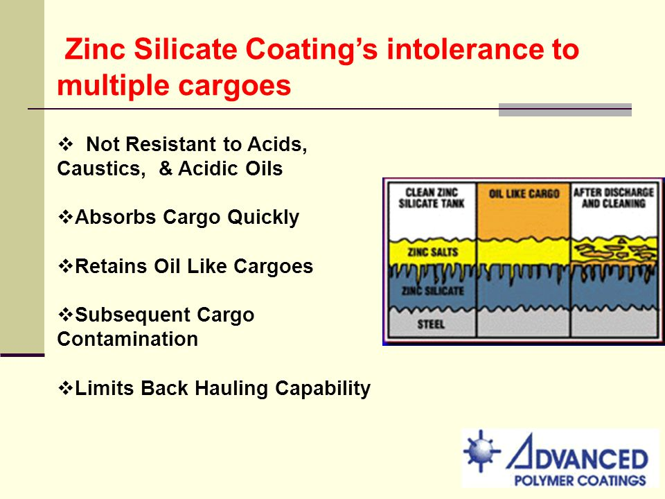 Zinc Silicate Coatings intolerance to multiple cargoes Not Resistant to Acids, Caustics, & Acidic Oils Absorbs Cargo Quickly Retains Oil Like Cargoes
