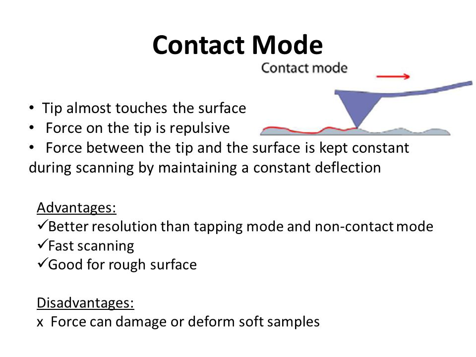 Contact Mode Tip almost touches the surface Force on the tip is repulsive Force between the tip and the surface is kept constant during scanning by ma