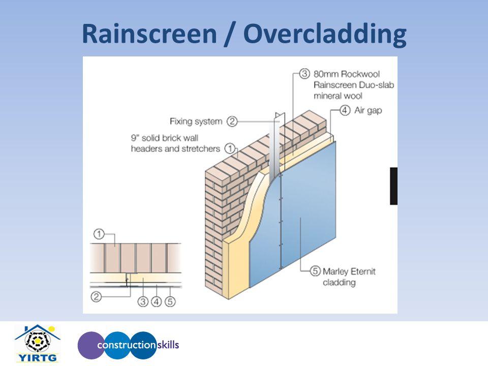 Rainscreen / Overcladding