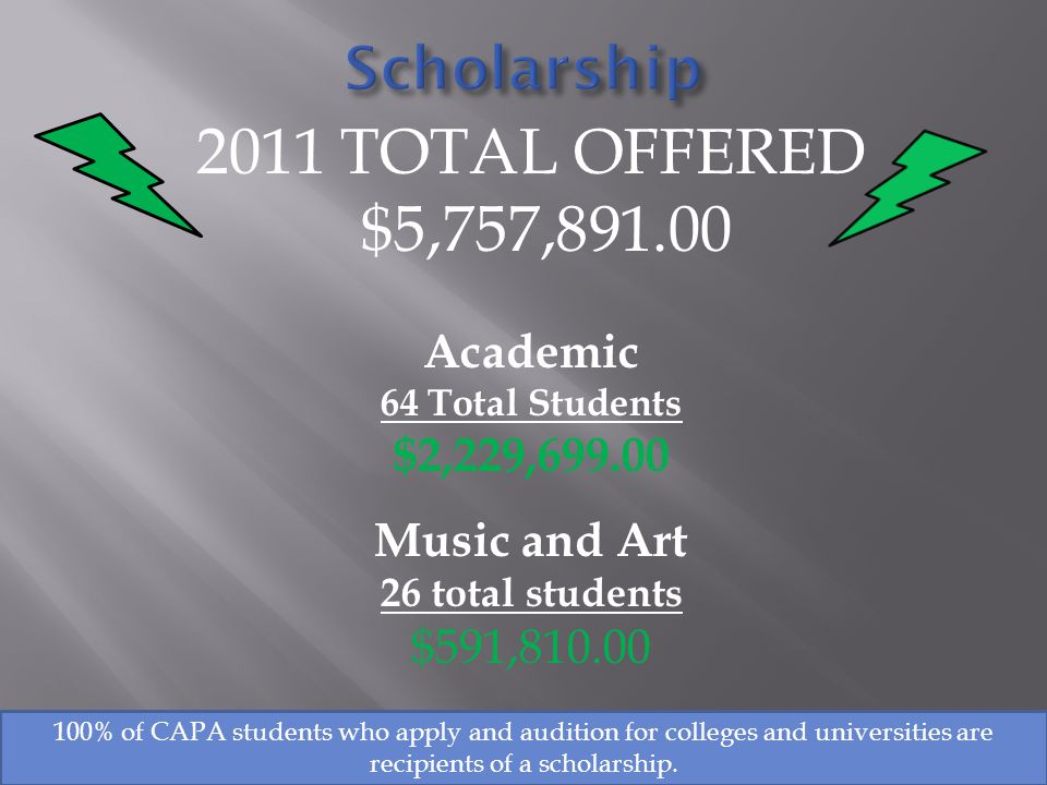 2011 TOTAL OFFERED $5,757,891.00 Academic 64 Total Students $2,229,699.00 Music and Art 26 total students $591,810.00 100% of CAPA students who apply and audition for colleges and universities are recipients of a scholarship.