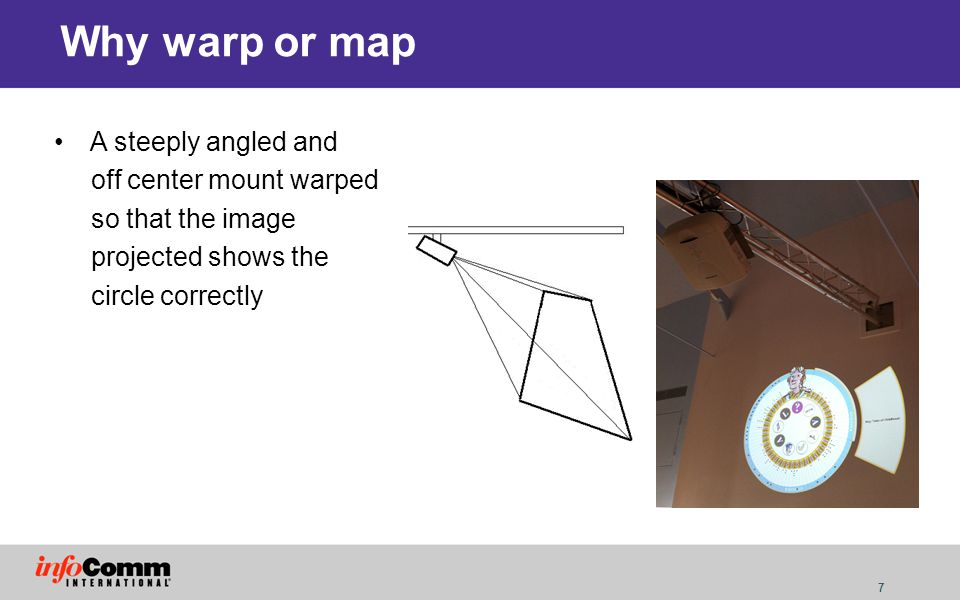 7 Why warp or map A steeply angled and off center mount warped so that the image projected shows the circle correctly