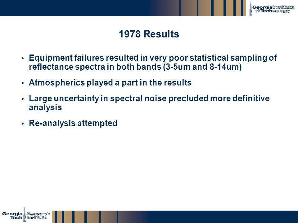 GTRI_B-16 1978 Results Equipment failures resulted in very poor statistical sampling of reflectance spectra in both bands (3-5um and 8-14um) Atmospher