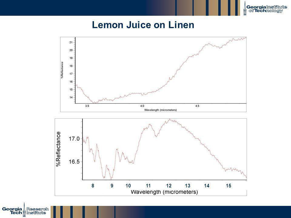 GTRI_B-25 8 9 10 11 12 13 14 15 Lemon Juice on Linen