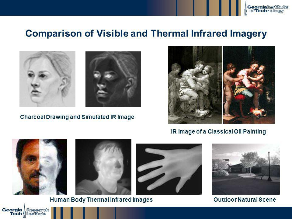 GTRI_B-7 Comparison of Visible and Thermal Infrared Imagery IR Image of a Classical Oil Painting Charcoal Drawing and Simulated IR Image Human Body Th