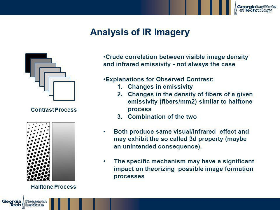 GTRI_B-8 Analysis of IR Imagery Crude correlation between visible image density and infrared emissivity - not always the case Explanations for Observe
