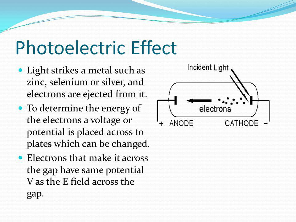 Photoelectric Effect Light strikes a metal such as zinc, selenium or silver, and electrons are ejected from it.
