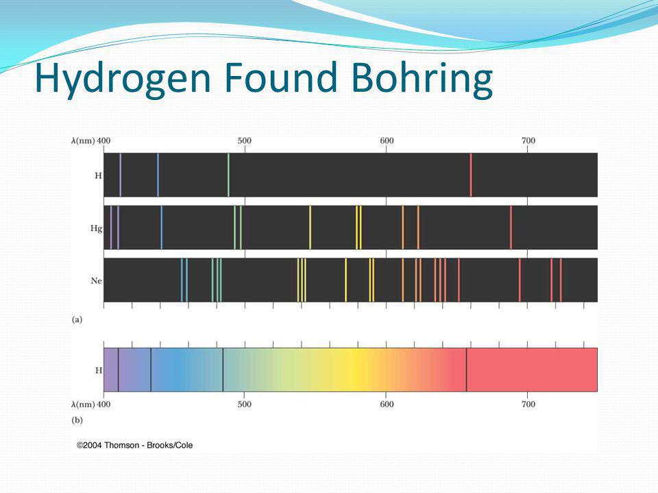 Hydrogen Found Bohring