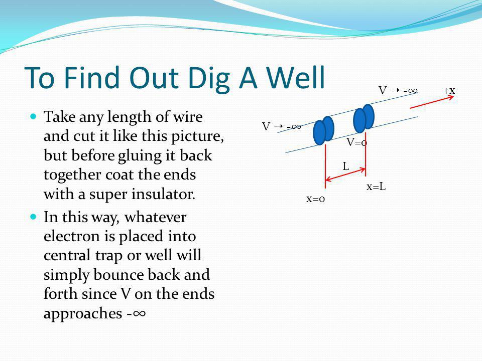 To Find Out Dig A Well Take any length of wire and cut it like this picture, but before gluing it back together coat the ends with a super insulator.