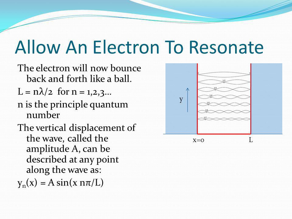 Allow An Electron To Resonate The electron will now bounce back and forth like a ball.