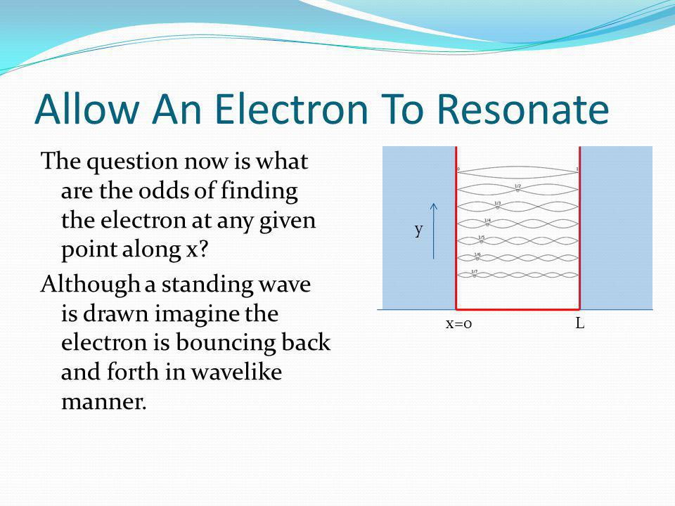 Allow An Electron To Resonate The electron will now bounce back and forth like a ball. L = nλ/2 for n = 1,2,3… n is the principle quantum number The v