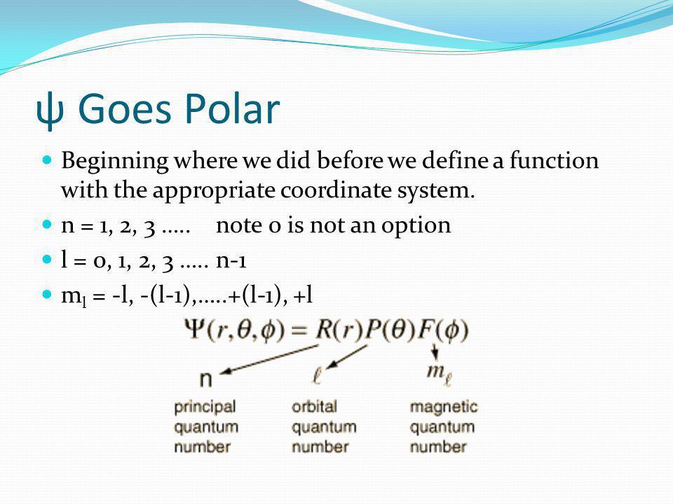 ψ Goes Polar Beginning where we did before we define a function with the appropriate coordinate system.