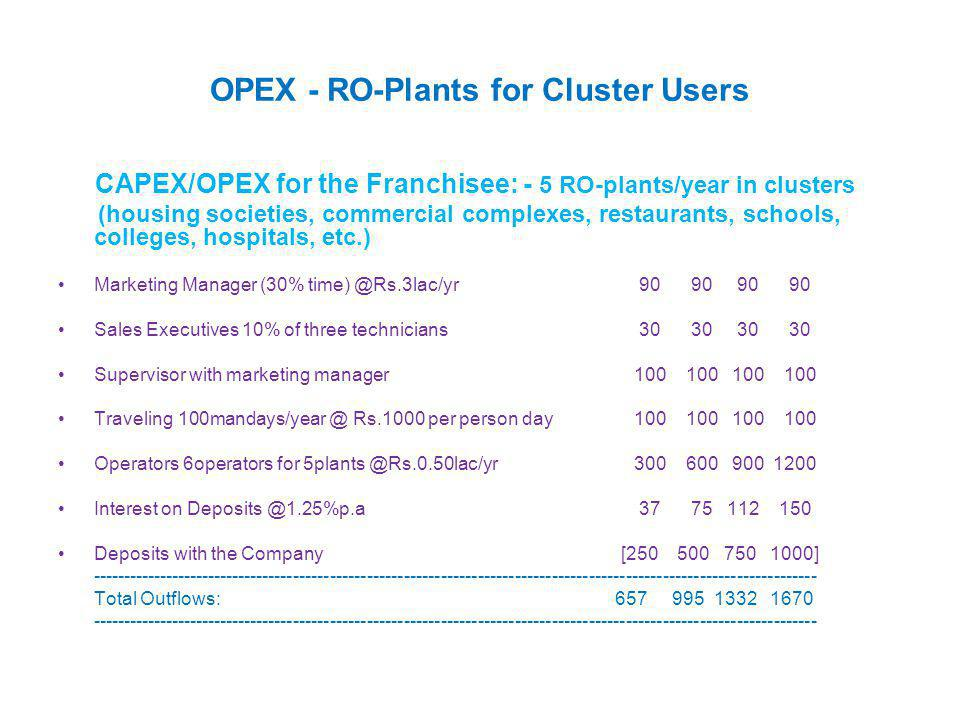 OPEX - RO-Plants for Cluster Users CAPEX/OPEX for the Franchisee: - 5 RO-plants/year in clusters (housing societies, commercial complexes, restaurants, schools, colleges, hospitals, etc.) Marketing Manager (30% time) @Rs.3lac/yr 90 90 90 90 Sales Executives 10% of three technicians 30 30 30 30 Supervisor with marketing manager 100 100 100 100 Traveling 100mandays/year @ Rs.1000 per person day 100 100 100 100 Operators 6operators for 5plants @Rs.0.50lac/yr 300 600 900 1200 Interest on Deposits @1.25%p.a 37 75 112 150 Deposits with the Company [250 500 750 1000] ---------------------------------------------------------------------------------------------------------------------- Total Outflows: 657 995 1332 1670 ----------------------------------------------------------------------------------------------------------------------