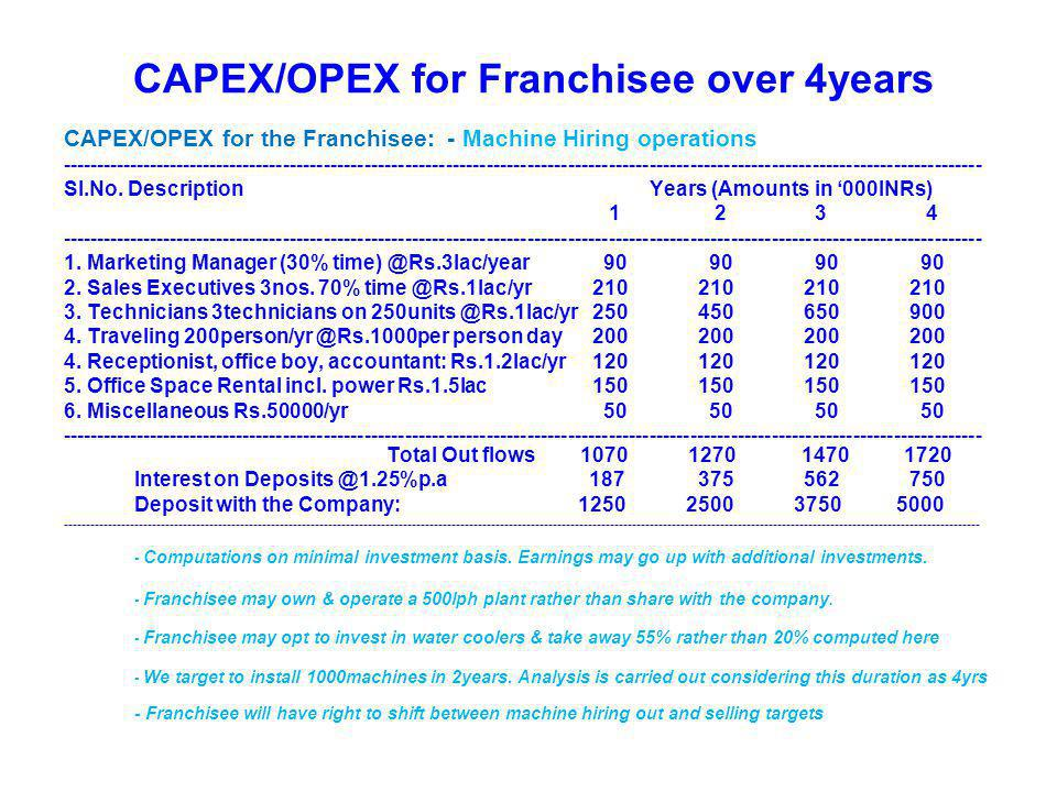 CAPEX/OPEX for Franchisee over 4years CAPEX/OPEX for the Franchisee: - Machine Hiring operations ---------------------------------------------------------------------------------------------------------------------------------------- Sl.No.
