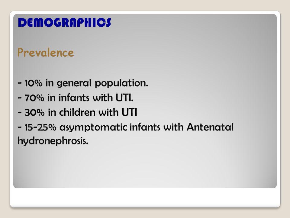Breakthrough UTI Pyelonephritis during antibiotic prophylaxis.