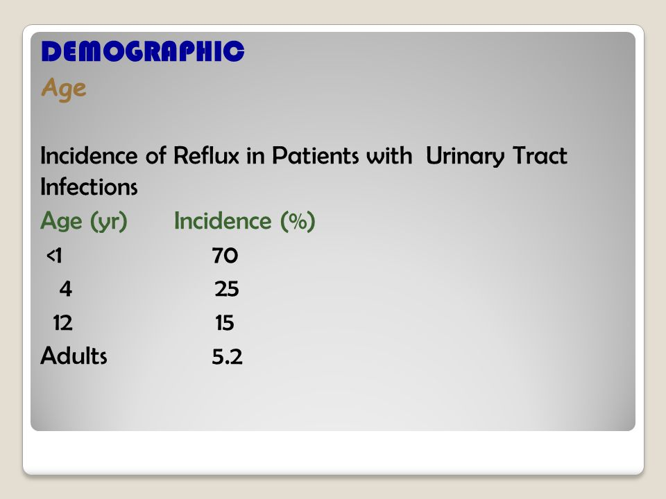Mean Ureteral Tunnel Length and Diameter in Normal Children Age (yr) I.U.L (mm) S.U.L (mm) U.D at UVJ (mm) 1-3 7 3 1.4 3-6 7 3 1.7 6-9 9 4 2.0 9-12 12 6 1.9 From Paquin AJ: Ureterovesical anastomosis: The description and evaluation of a technique.