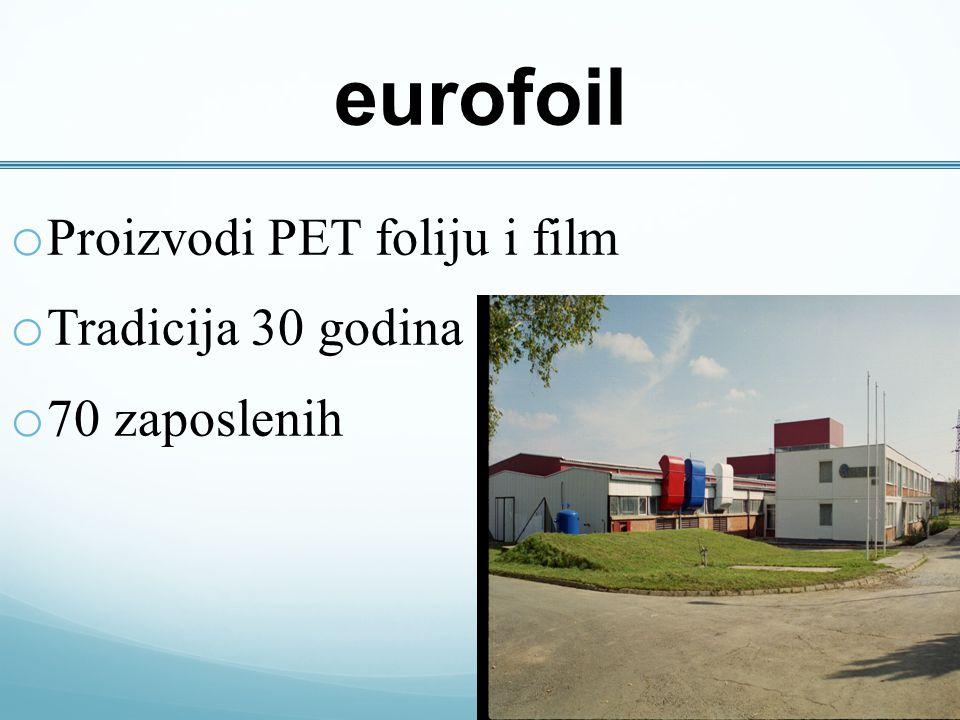 eurofoil o Proizvodi PET foliju i film o Tradicija 30 godina o 70 zaposlenih