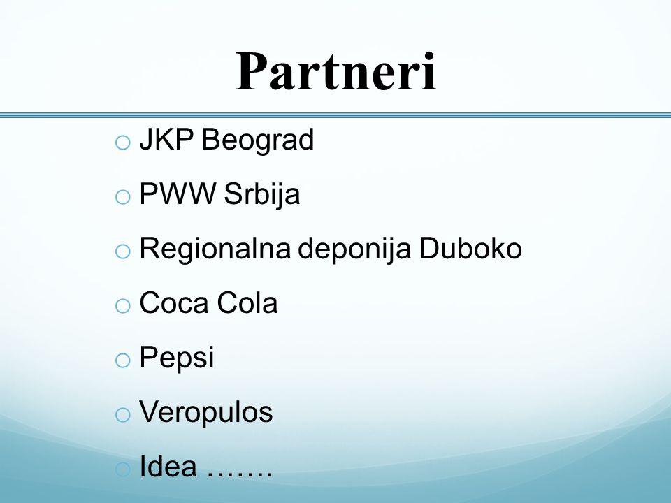 Partneri o JKP Beograd o PWW Srbija o Regionalna deponija Duboko o Coca Cola o Pepsi o Veropulos o Idea …….