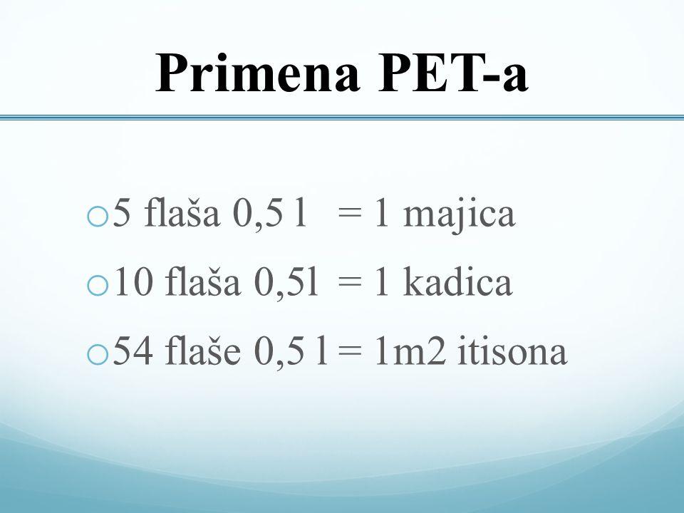 o 5 flaša 0,5 l = 1 majica o 10 flaša 0,5l = 1 kadica o 54 flaše 0,5 l = 1m2 itisona Primena PET-a