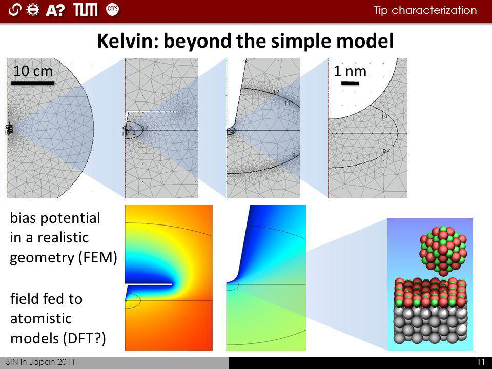 Tip characterization SIN in Japan 2011 11 Kelvin: beyond the simple model bias potential in a realistic geometry (FEM) 10 cm1 nm field fed to atomisti