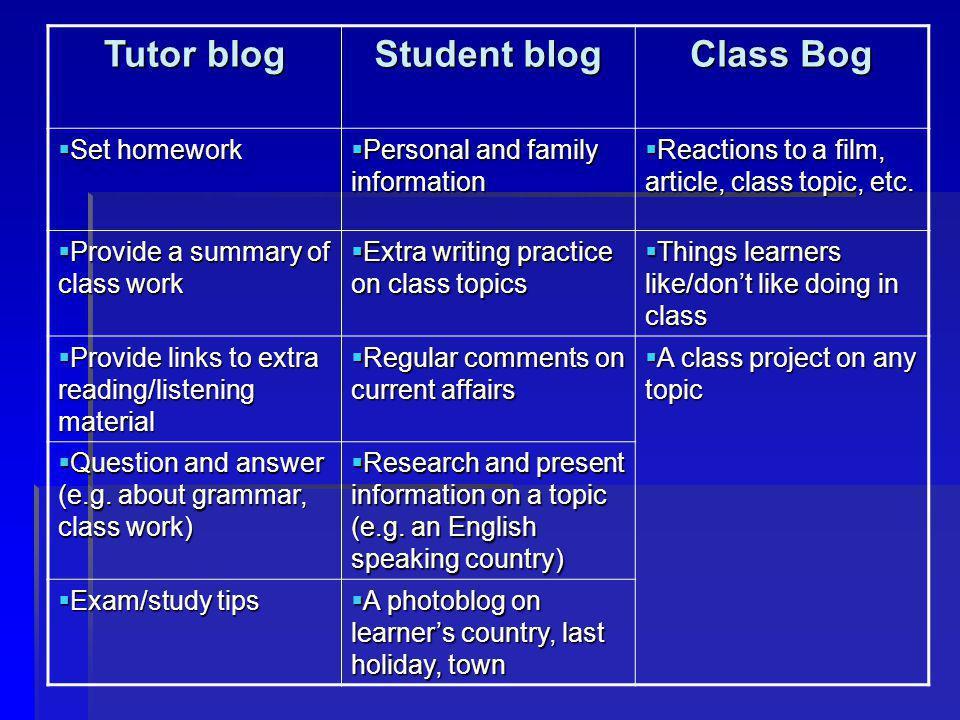 Tutor blog Student blog Class Bog Set homework Set homework Personal and family information Personal and family information Reactions to a film, article, class topic, etc.