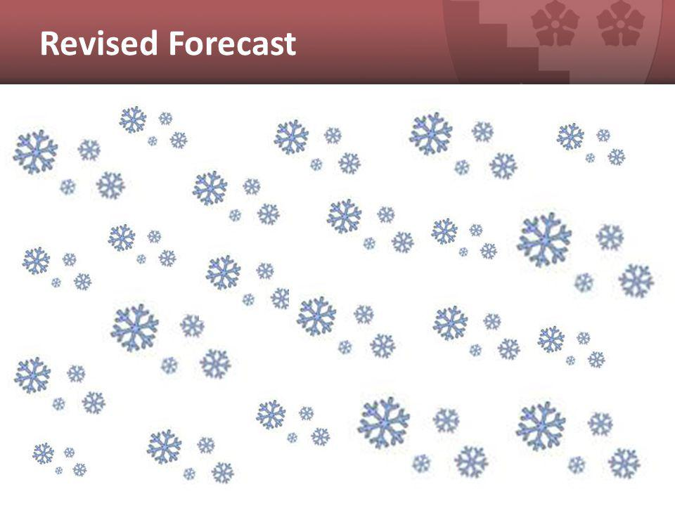 Revised Forecast