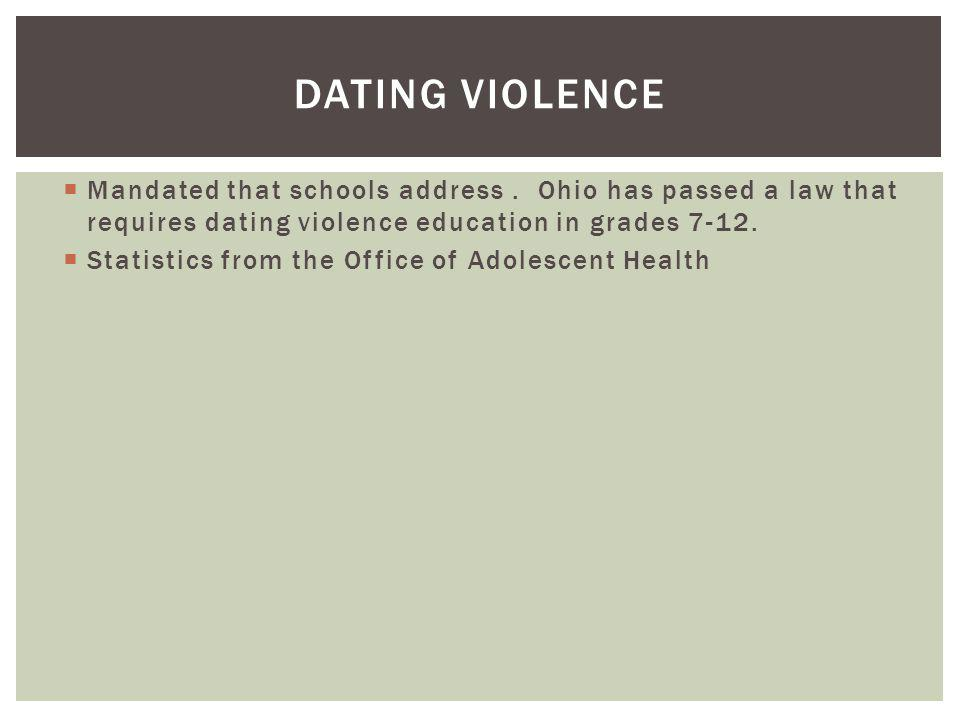 DATING VIOLENCE Mandated that schools address. Ohio has passed a law that requires dating violence education in grades 7-12. Statistics from the Offic