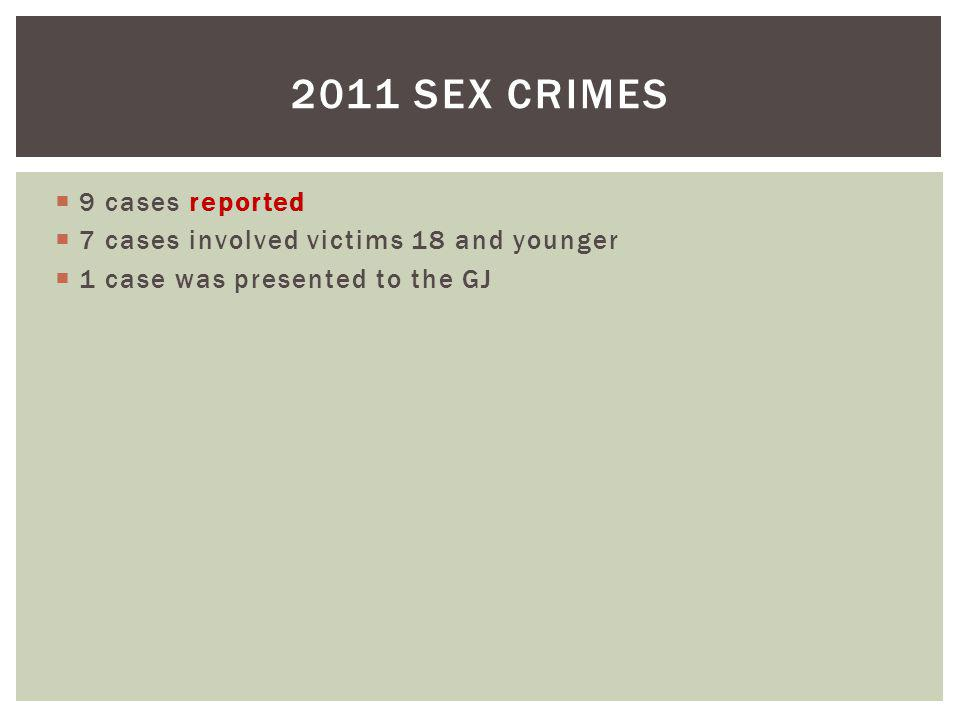 9 cases reported 7 cases involved victims 18 and younger 1 case was presented to the GJ 2011 SEX CRIMES