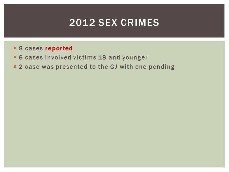 8 cases reported 6 cases involved victims 18 and younger 2 case was presented to the GJ with one pending 2012 SEX CRIMES