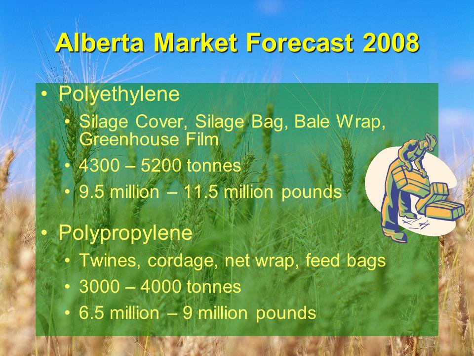 Alberta Market Forecast 2008 Polyethylene Silage Cover, Silage Bag, Bale Wrap, Greenhouse Film 4300 – 5200 tonnes 9.5 million – 11.5 million pounds Polypropylene Twines, cordage, net wrap, feed bags 3000 – 4000 tonnes 6.5 million – 9 million pounds