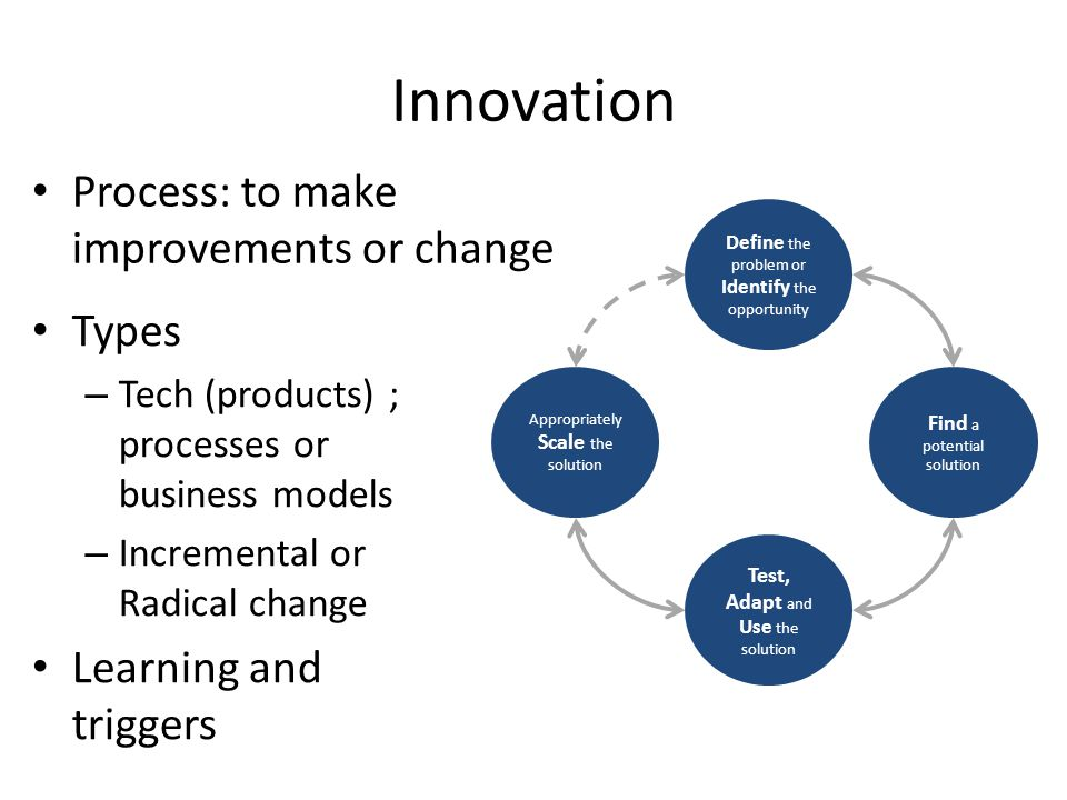 Innovation Types – Tech (products) ; processes or business models – Incremental or Radical change Learning and triggers Define the problem or Identify