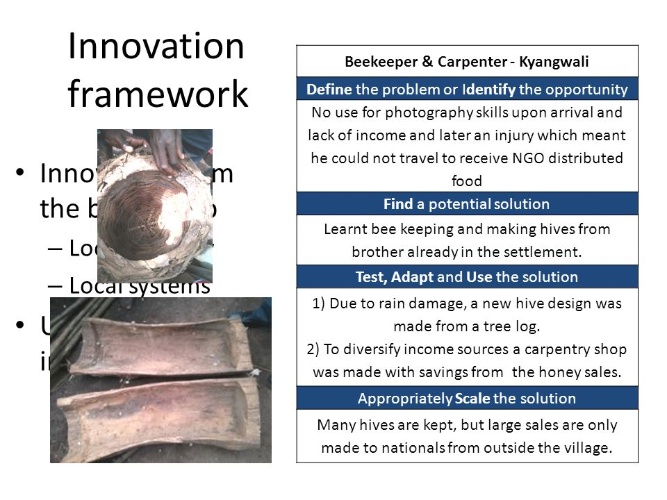 Innovation framework Beekeeper & Carpenter - Kyangwali Define the problem or Identify the opportunity No use for photography skills upon arrival and l