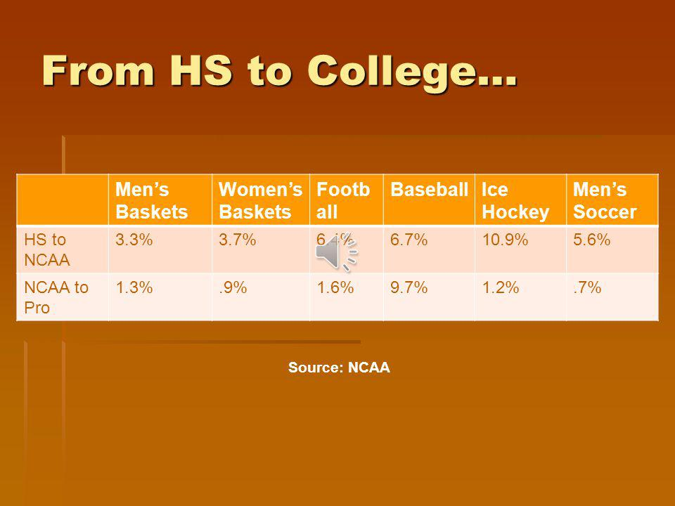 Walking On Athletes typically have the option to walk on to a college team.
