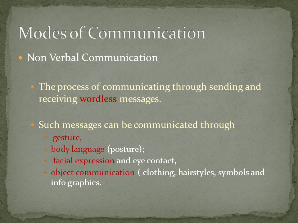 Non Verbal Communication The process of communicating through sending and receiving wordless messages.