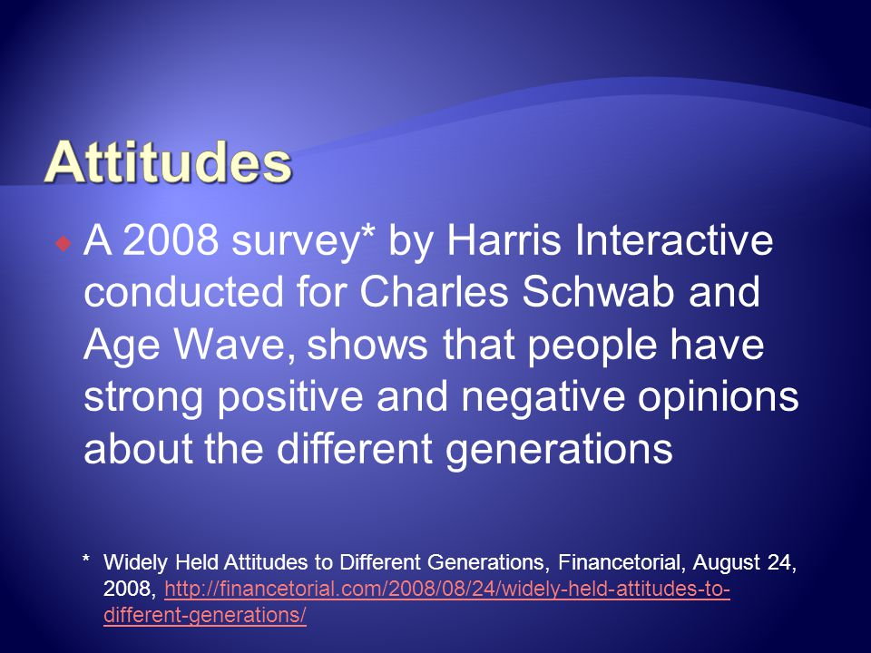 A 2008 survey* by Harris Interactive conducted for Charles Schwab and Age Wave, shows that people have strong positive and negative opinions about the different generations *Widely Held Attitudes to Different Generations, Financetorial, August 24, 2008, http://financetorial.com/2008/08/24/widely-held-attitudes-to- different-generations/http://financetorial.com/2008/08/24/widely-held-attitudes-to- different-generations/