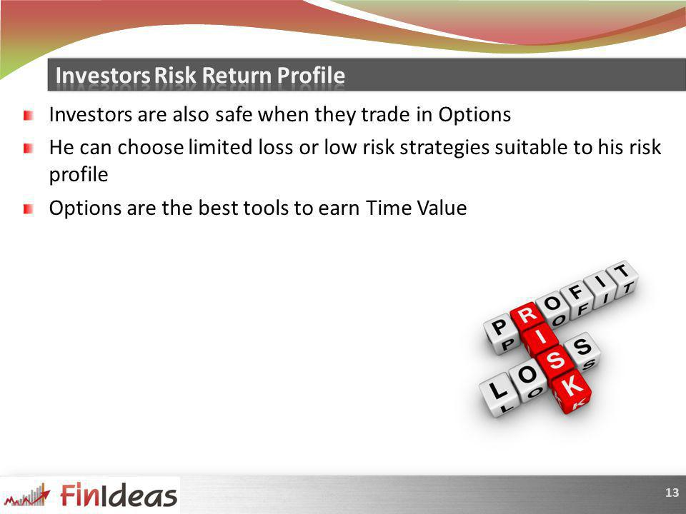 13 Investors are also safe when they trade in Options He can choose limited loss or low risk strategies suitable to his risk profile Options are the best tools to earn Time Value