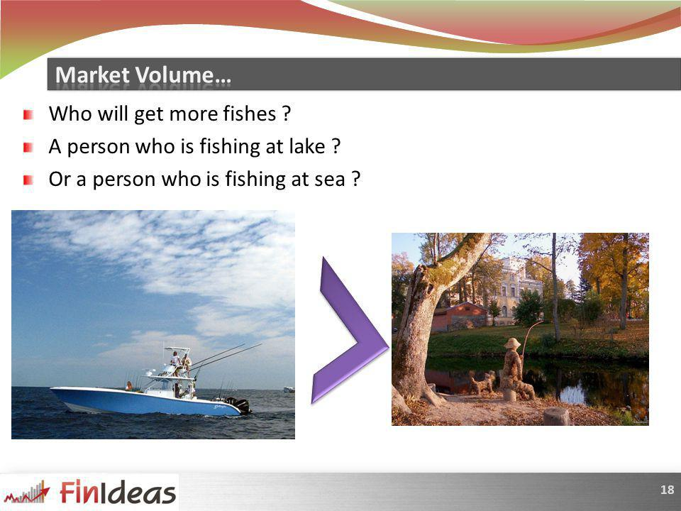 18 Who will get more fishes A person who is fishing at lake Or a person who is fishing at sea