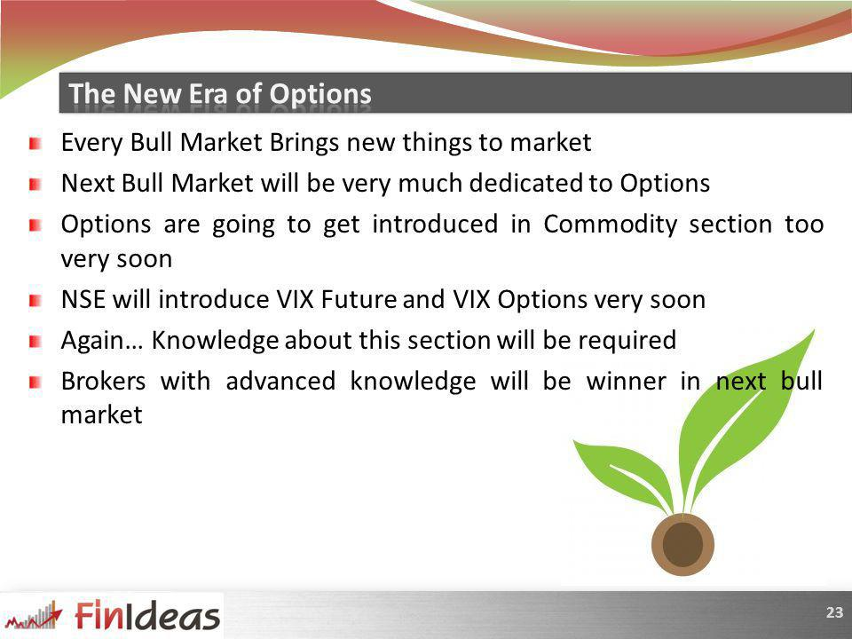 23 Every Bull Market Brings new things to market Next Bull Market will be very much dedicated to Options Options are going to get introduced in Commodity section too very soon NSE will introduce VIX Future and VIX Options very soon Again… Knowledge about this section will be required Brokers with advanced knowledge will be winner in next bull market