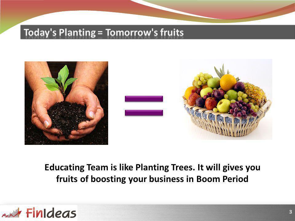 3 Educating Team is like Planting Trees.