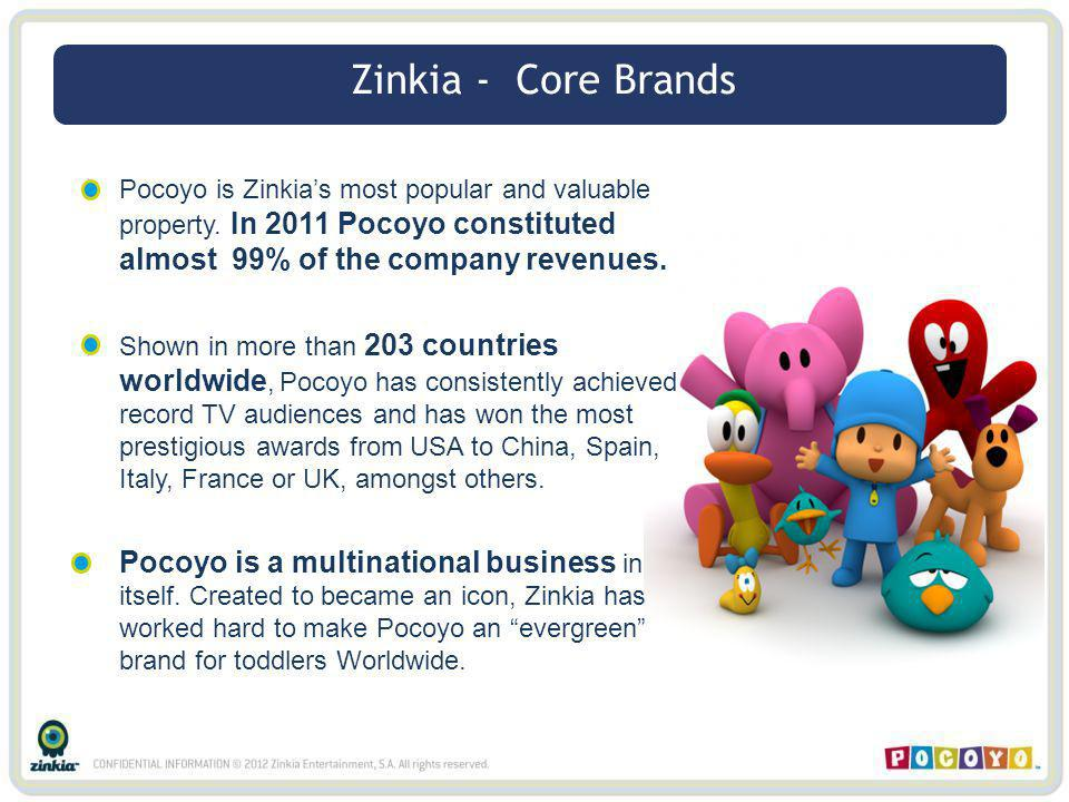 Pocoyo is Zinkias most popular and valuable property.