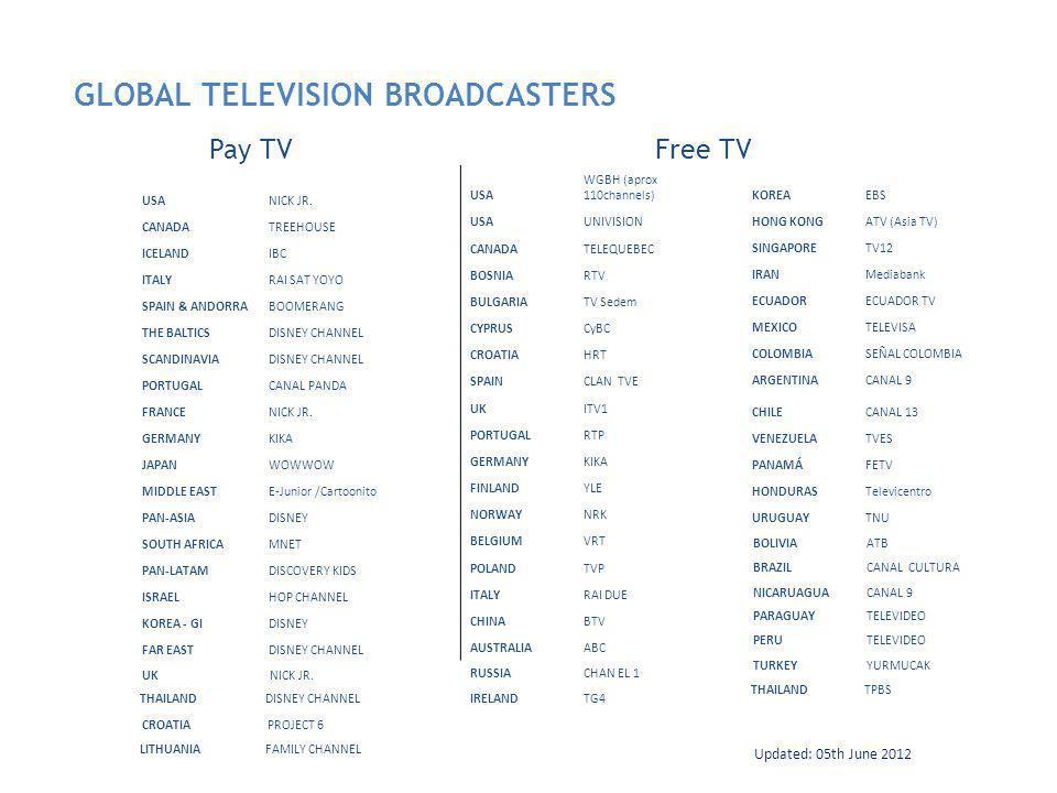 GLOBAL TELEVISION BROADCASTERS Pay TVFree TV USANICK JR. CANADATREEHOUSE ICELANDIBC ITALYRAI SAT YOYO SPAIN & ANDORRABOOMERANG THE BALTICSDISNEY CHANN