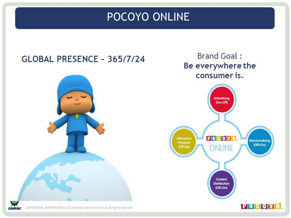 GLOBAL PRESENCE – 365/7/24 Brand Goal : Be everywhere the consumer is. On/Off Marketing Mix POCOYO ONLINE