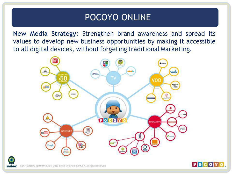 New Media Strategy: Strengthen brand awareness and spread its values to develop new business opportunities by making it accessible to all digital devices, without forgeting traditional Marketing.