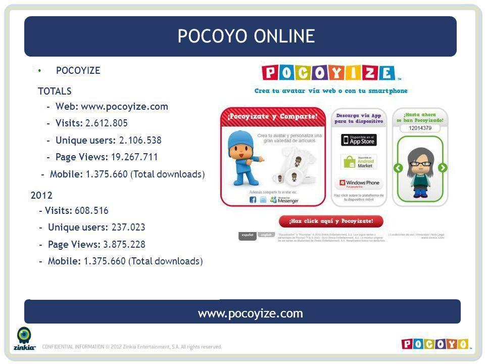 POCOYIZE TOTALS - Web: www.pocoyize.com - Visits: 2.612.805 - Unique users: 2.106.538 - Page Views: 19.267.711 - Mobile: 1.375.660 (Total downloads) P