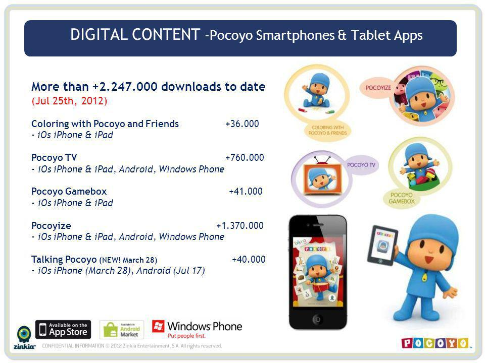 DIGITAL CONTENT -Pocoyo Smartphones & Tablet Apps More than +2.247.000 downloads to date (Jul 25th, 2012) Coloring with Pocoyo and Friends +36.000 - i