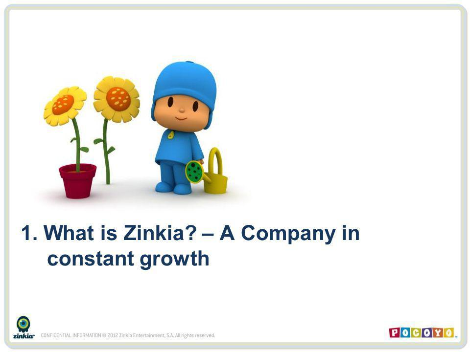 1. What is Zinkia? – A Company in constant growth
