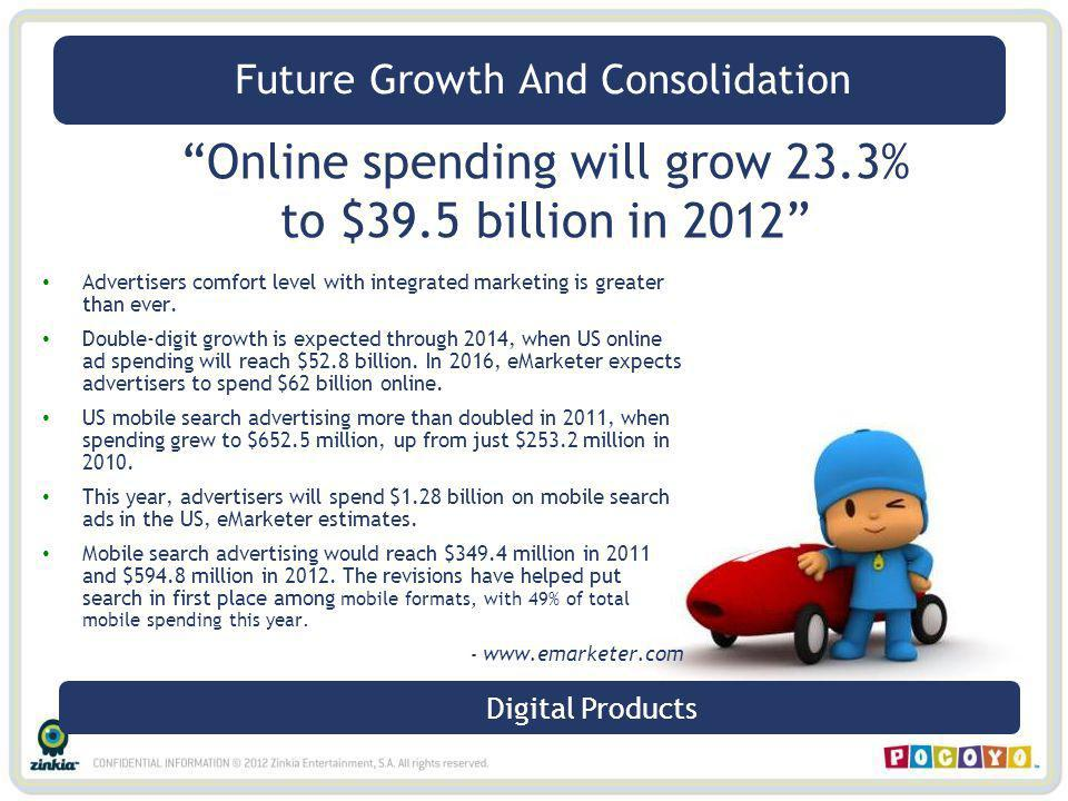 Advertisers comfort level with integrated marketing is greater than ever. Double-digit growth is expected through 2014, when US online ad spending wil