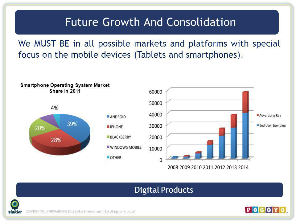 Revenue Streams Smartphone Operating System Market Share in 2011 We MUST BE in all possible markets and platforms with special focus on the mobile dev