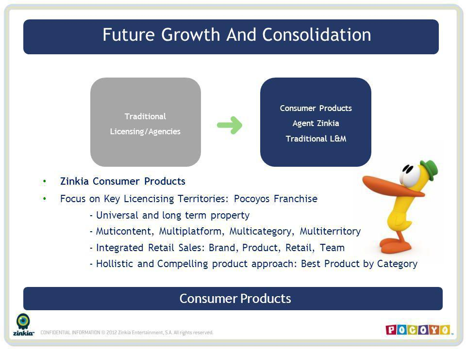 Traditional Licensing/Agencies Consumer Products Agent Zinkia Traditional L&M Zinkia Consumer Products Focus on Key Licencising Territories: Pocoyos Franchise - Universal and long term property - Muticontent, Multiplatform, Multicategory, Multiterritory - Integrated Retail Sales: Brand, Product, Retail, Team - Hollistic and Compelling product approach: Best Product by Category Consumer Products Future Growth And Consolidation