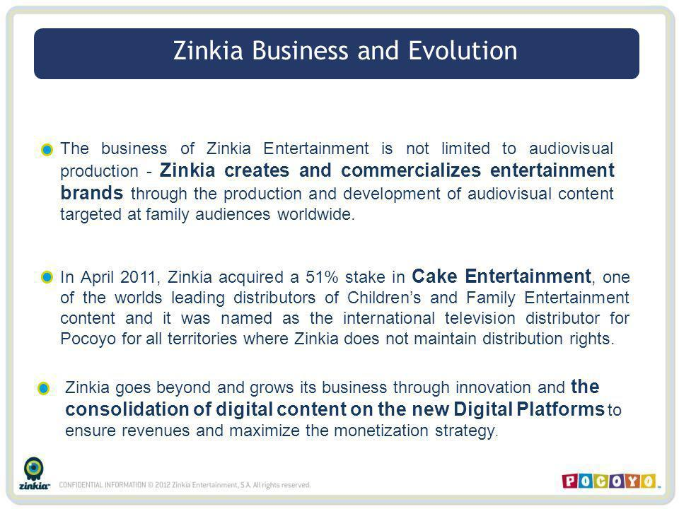 Zinkia goes beyond and grows its business through innovation and the consolidation of digital content on the new Digital Platforms to ensure revenues and maximize the monetization strategy.